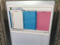 「学芸大学駅」バス停留所