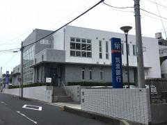筑波銀行多賀支店